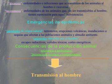 Salud Pública, Zoonosis y Notificación de enfermedades