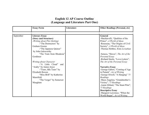 English 12 Ap Course Outline Language And Literature Part One