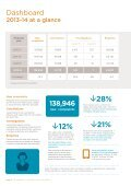 TIO-complaints-the-year-in-review-2013-14_WEB - Page 4