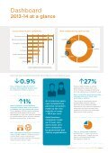 TIO-complaints-the-year-in-review-2013-14_WEB - Page 5