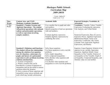 Algebra II Curriculum Map - Muskogee Public Schools