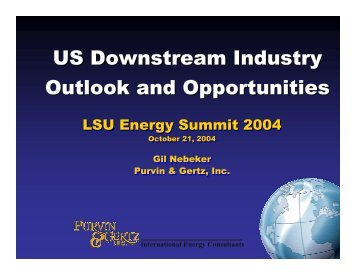 US Downstream Market Outlook