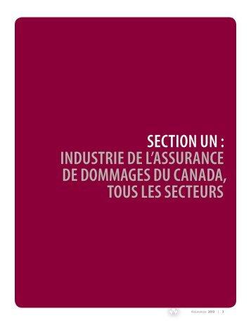 industrie de l'assurance de doMMages du canada, tous les secteurs