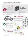 industrie de l'assurance de doMMages du canada, tous les secteurs - Page 2