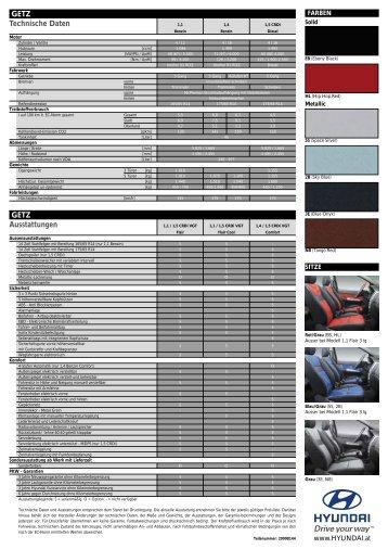 GETZ Technische Daten GETZ Ausstattungen - Auto Stahl