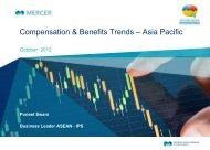 Compensation & Benefits Trends – Asia Pacific - iMercer.com