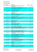 Reservdelslista LX2 Sport Ram - Palles Import - Page 4