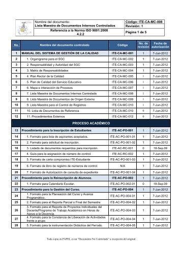 lista maestra de documentos internos controlados