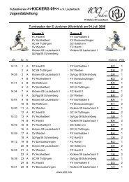 Fußballverein >>KICKERS 09