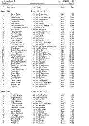 Rangliste Churer Stadt-OL vom 1. Februar 2009 nach ... - OLG Chur