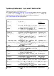 """Inhaltsverzeichnis """"texte"""" nach Autoren (alphabetisch)"""