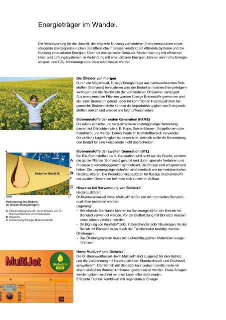 Hoval MultiJet® Öl-Kompakt-Wärmezentrale mit Brennwerttechnik.