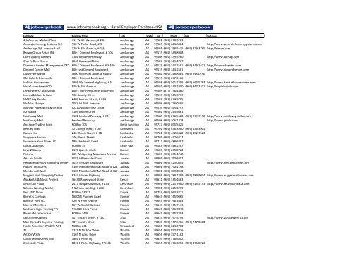 Retail Employer Database - USA pdf - Ovoogle!