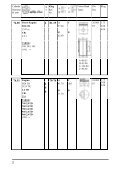 1 4 81-05 A 4 81-09 A - king pistons - Page 2