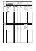 1 4 81-05 A 4 81-09 A - king pistons - Page 5
