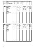 1 4 81-05 A 4 81-09 A - king pistons - Page 6
