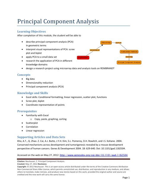 Principal Component Analysis Worksheet