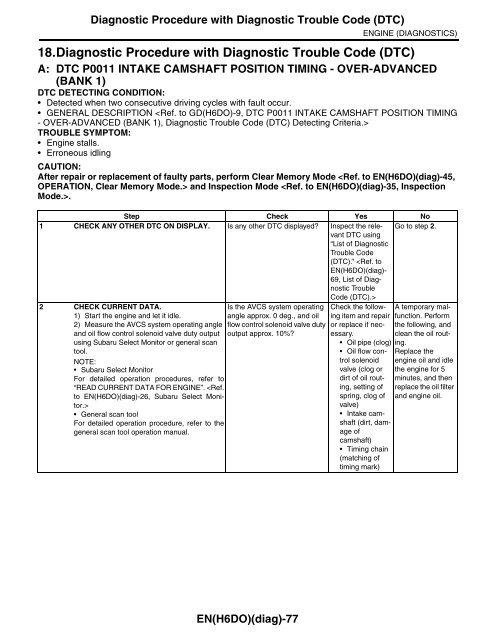 18 Diagnostic Procedure with Diagnostic Trouble Code (DTC)