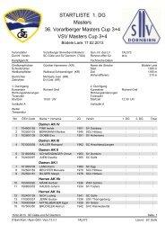 STARTLISTE 1. DG Masters 36. Vorarlberger Masters Cup 3+4 VSV ...