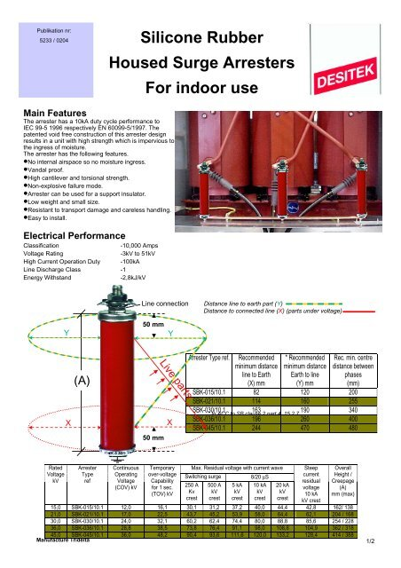 Silicone Rubber Housed Surge Arresters For indoor