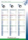 various - verschiedenes - vari - Hubitools - Page 3