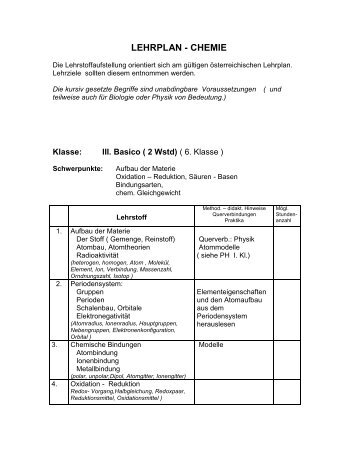 LEHRPLAN - CHEMIE