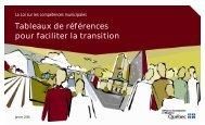 Tableaux de références pour faciliter la transition - Affaires ...