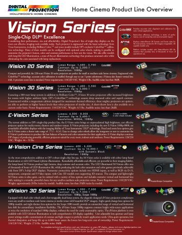 Home Cinema Product Line Overview - Digital Projection