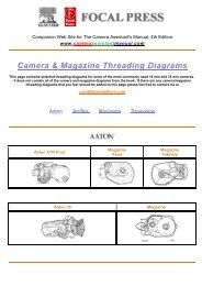 Camera & Magazine Threading Diagrams
