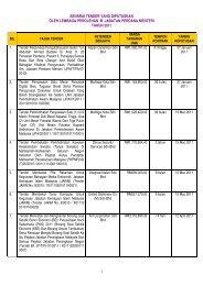 Senarai Keputusan Tender Lembaga Perolehan B JPM Tahun 2011