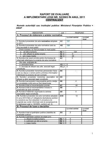 raport de evaluare a implementării legii nr. 52/2003 în anul 2011 ...