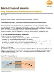 Quarterly Annual Investor Review Superannuation 30 ... - WMP Group