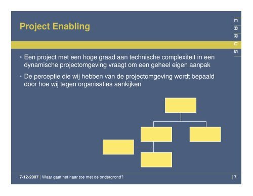 Project Enabling