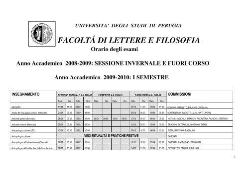 Calendario Esami Unipg Economia.Facolta Di Lettere E Filosofia Universita Degli Studi Di