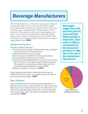 Beverage Manufacturers - Alliance for Water Efficiency