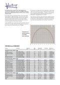 for WiMAX Vector Antennas - European Antennas - Page 2