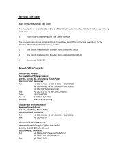 Sarawak Tide Tables Branch Office Contacts: - Jabatan Laut Malaysia