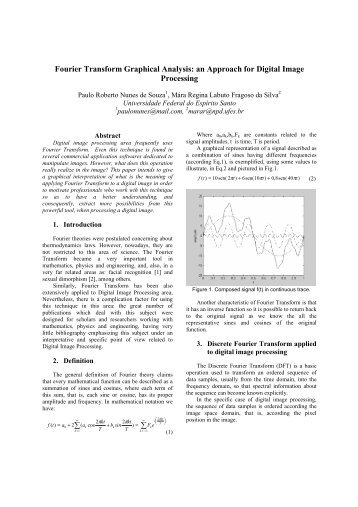 Fourier Transform Graphical Analysis: an Approach for Digital Image ...