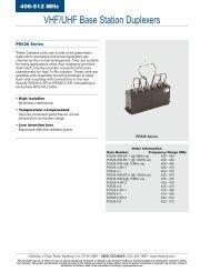VHF/UHF Base Station Duplexers - OH3TR