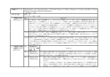 対象論文タイトル Identification and Characterization of Potential ...