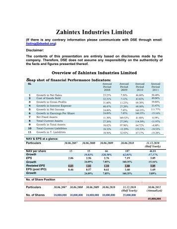 Zahintex Industries Limited - Dhaka Stock Exchange