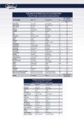 scarica il catalogoCommerciale - Tekno Point - Page 4