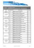 ACRYL-LAGERLISTE - Seite 2