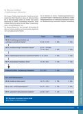Lehrgangsprogramm - Jung + Partner Management GmbH - Seite 3
