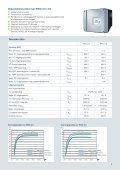 Kostal Pico 4.2 - Page 5