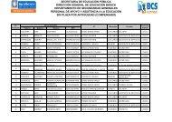 Catálogo de Compensados Personal Administrativo por Antiguedad