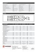 SUNWAYTM M XS 3000 - Santerno - Seite 2