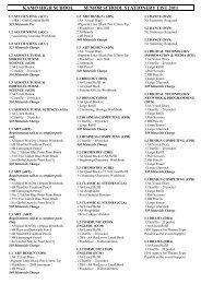 2011 Stationery Senior School requirements - Kamo High School