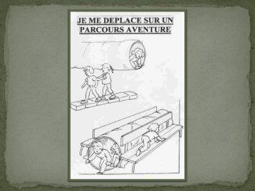 """dossier """"aventure motrice"""" - circonscription de Limoges 2"""