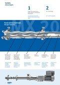 Exzenterschneckenpumpe MX Progressing cavity pump MX - Seite 4